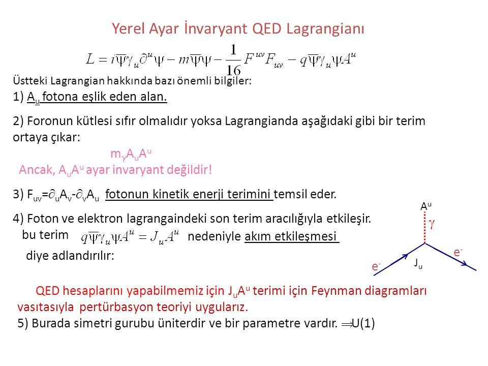 Yerel Ayar İnvaryant QED Lagrangianı