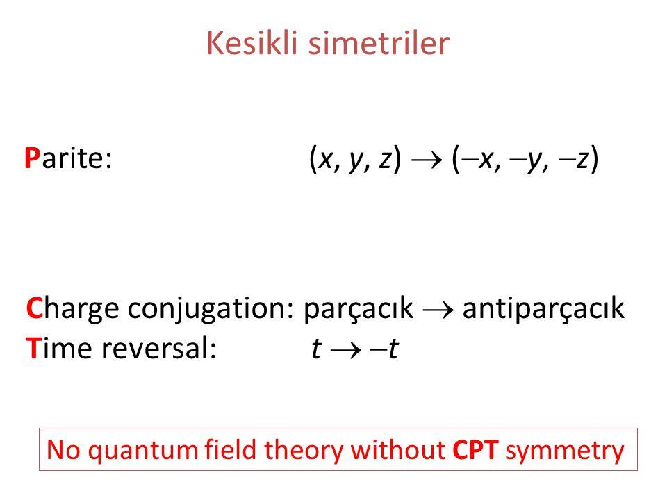 Kesikli simetriler Parite: (x, y, z)  (-x, -y, -z)
