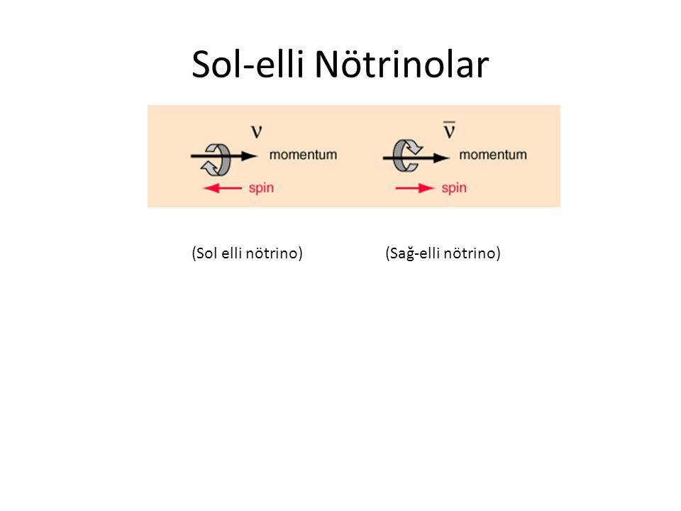 Sol-elli Nötrinolar (Sol elli nötrino) (Sağ-elli nötrino)