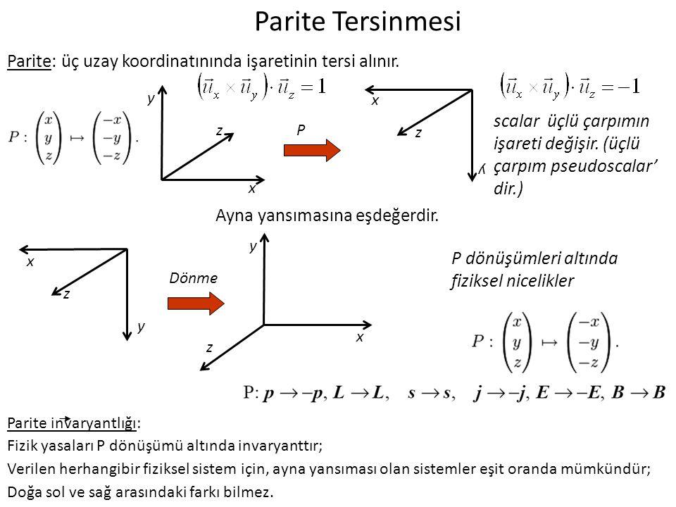 Parite Tersinmesi Parite: üç uzay koordinatınında işaretinin tersi alınır. y. x. z. x.