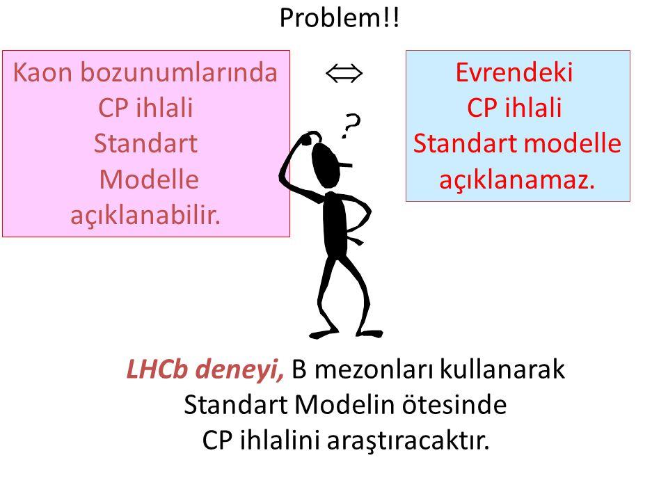  Problem!! LHCb deneyi, B mezonları kullanarak