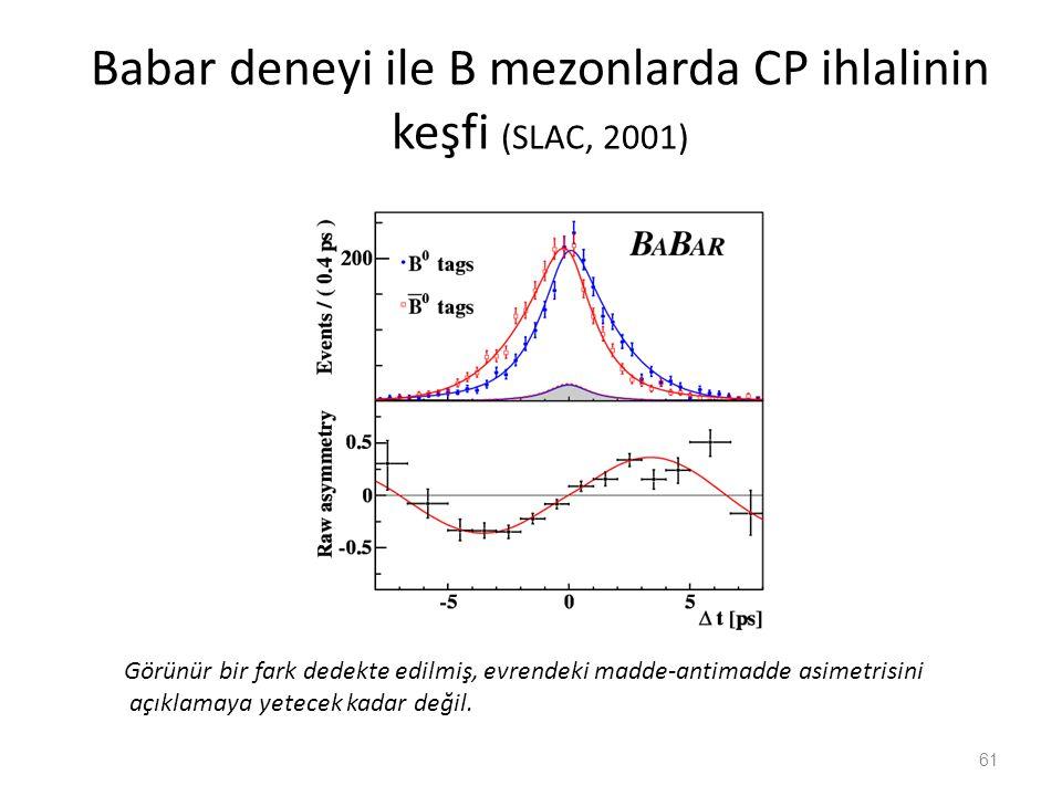 Babar deneyi ile B mezonlarda CP ihlalinin keşfi (SLAC, 2001)