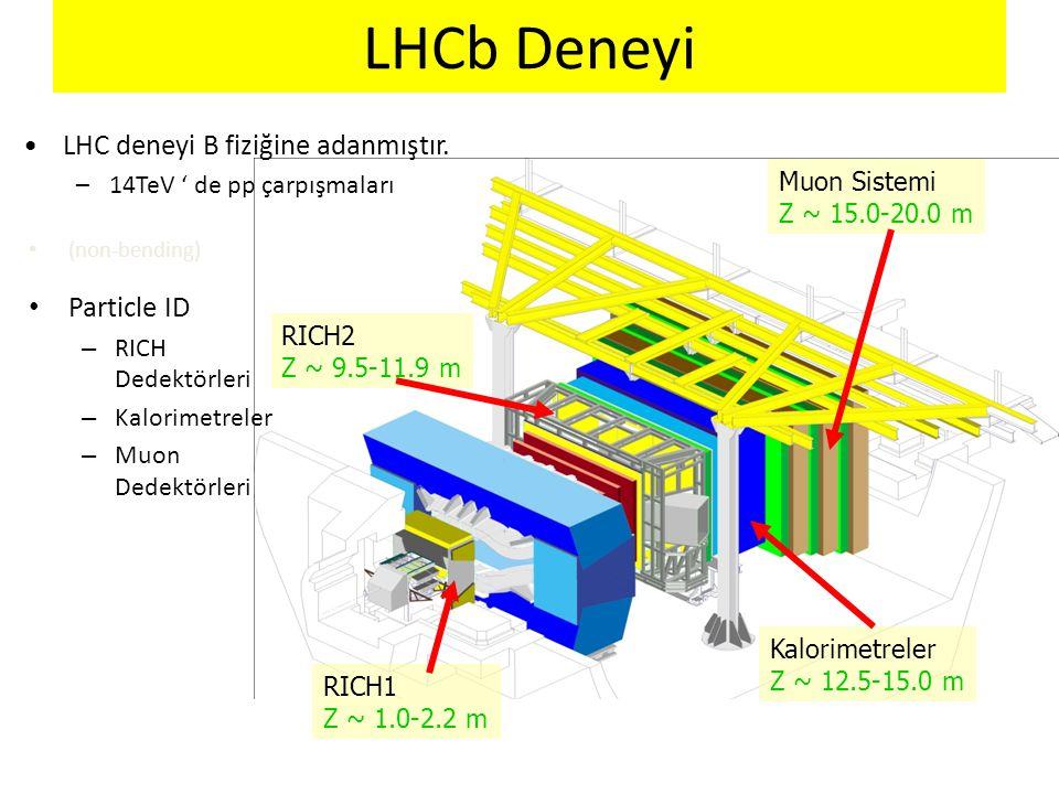 LHCb Deneyi LHC deneyi B fiziğine adanmıştır. Particle ID