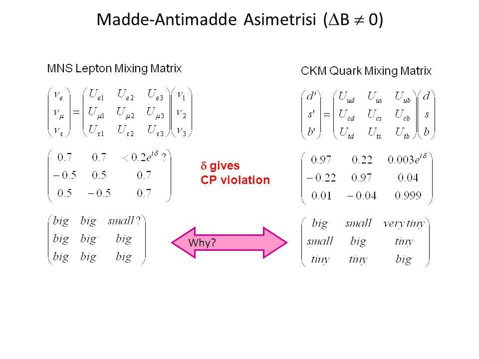 Madde-Antimadde Asimetrisi (B  0)