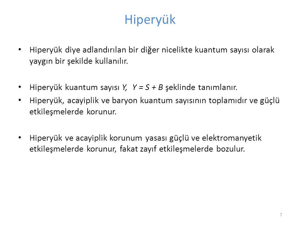 Hiperyük Hiperyük diye adlandırılan bir diğer nicelikte kuantum sayısı olarak yaygın bir şekilde kullanılır.