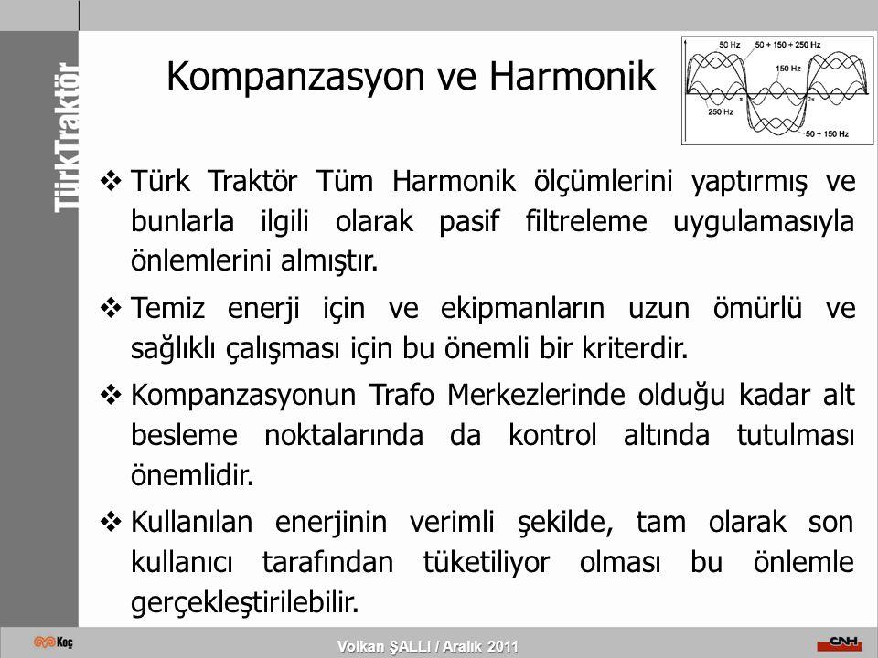Kompanzasyon ve Harmonik