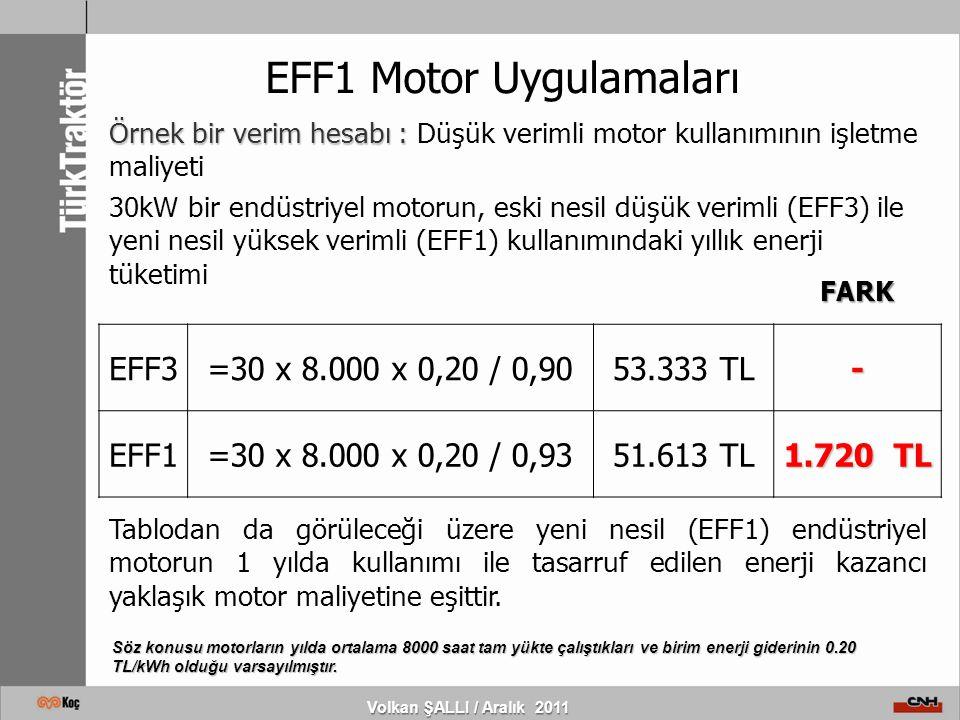 EFF1 Motor Uygulamaları