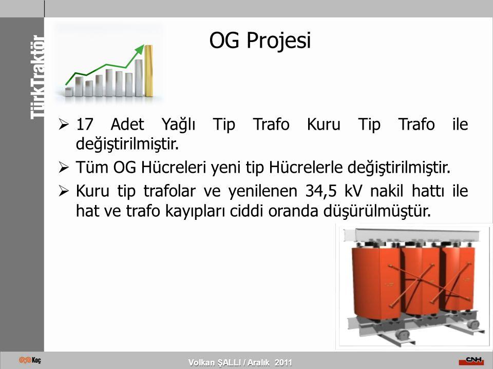 OG Projesi 17 Adet Yağlı Tip Trafo Kuru Tip Trafo ile değiştirilmiştir. Tüm OG Hücreleri yeni tip Hücrelerle değiştirilmiştir.