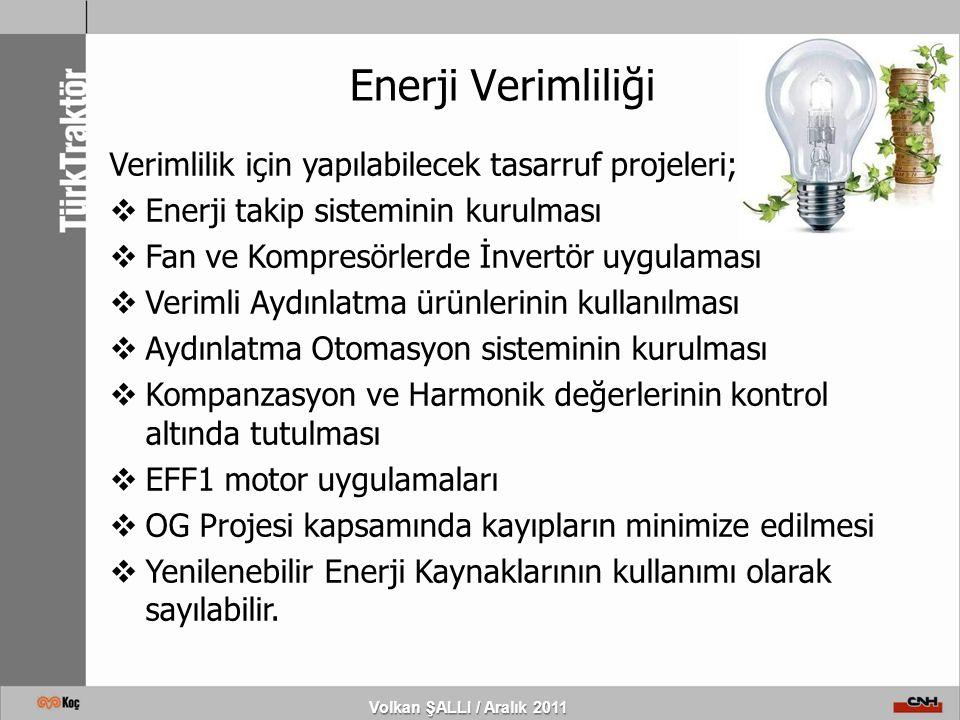 Enerji Verimliliği Verimlilik için yapılabilecek tasarruf projeleri;