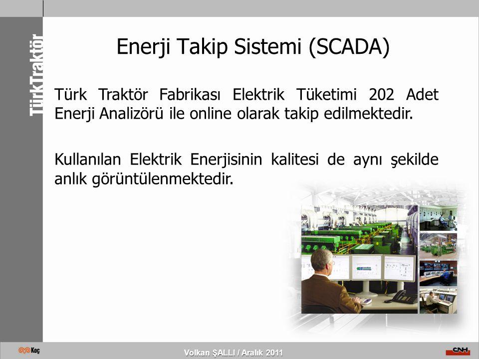 Enerji Takip Sistemi (SCADA)