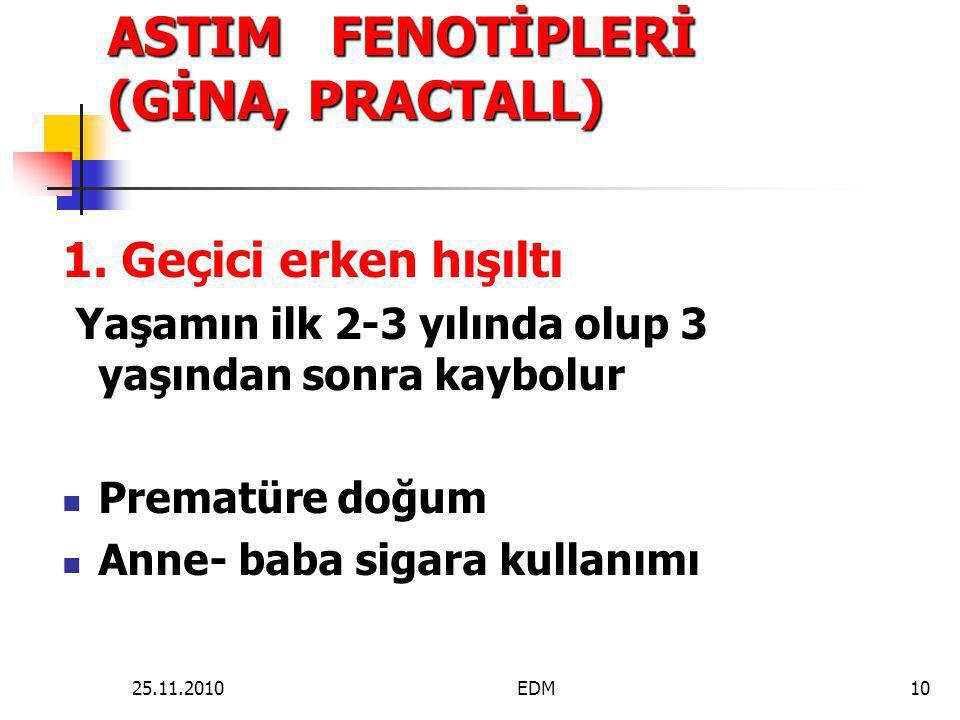 ASTIM FENOTİPLERİ (GİNA, PRACTALL)