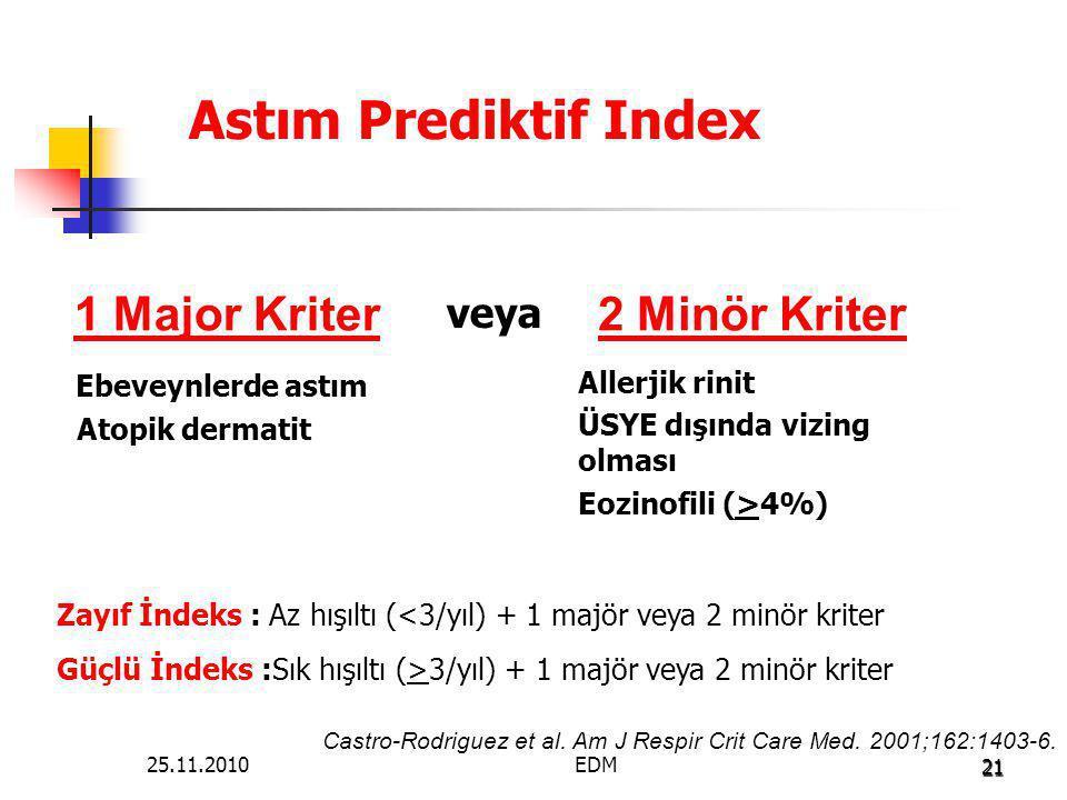 Astım Prediktif Index 1 Major Kriter 2 Minör Kriter veya