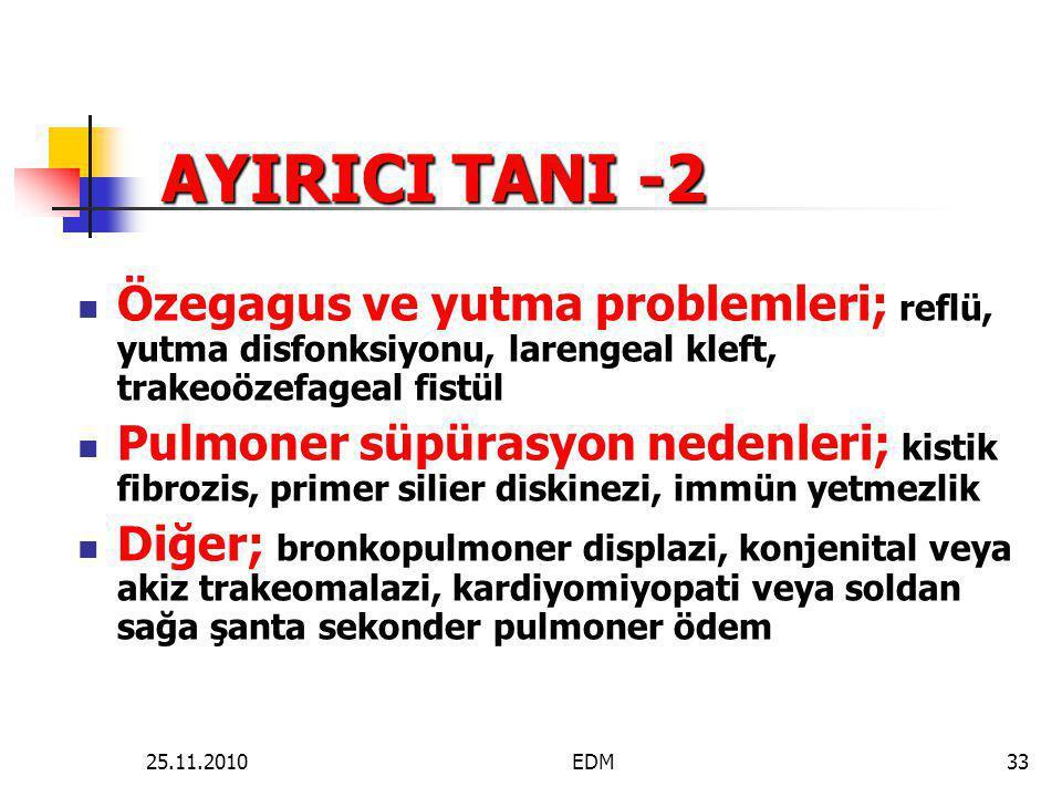 AYIRICI TANI -2 Özegagus ve yutma problemleri; reflü, yutma disfonksiyonu, larengeal kleft, trakeoözefageal fistül.