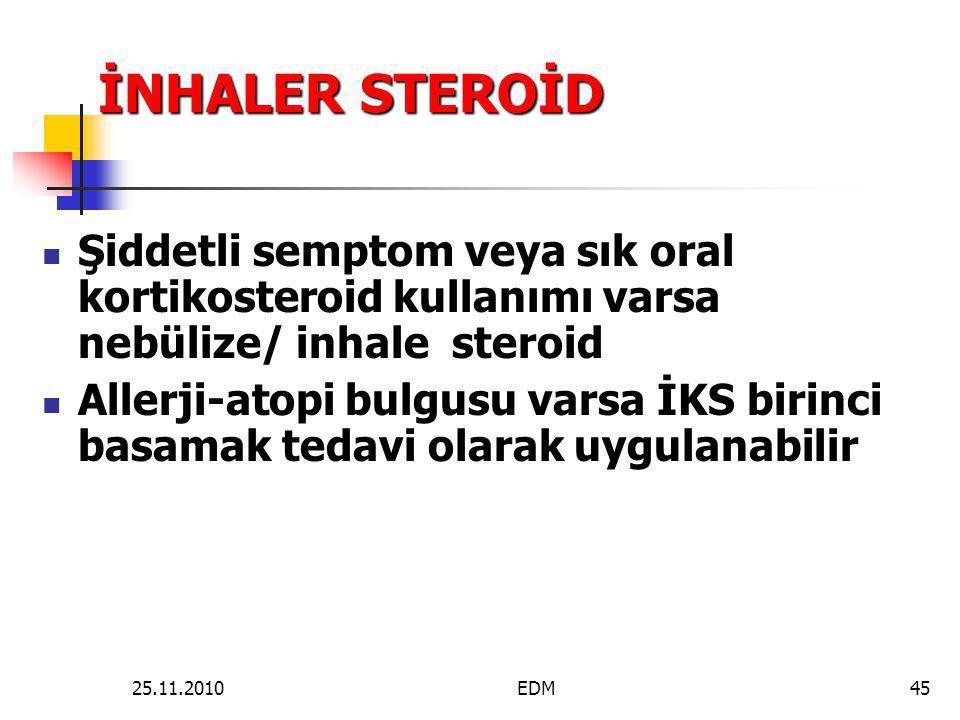 İNHALER STEROİD Şiddetli semptom veya sık oral kortikosteroid kullanımı varsa nebülize/ inhale steroid.