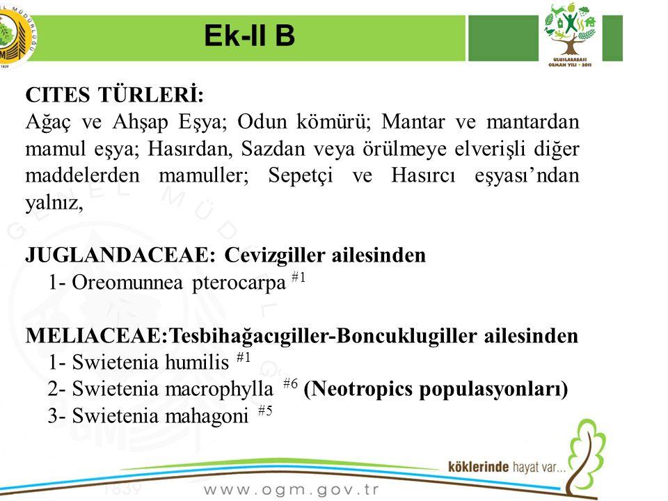 Ek-II B Kurumsal Kimlik. 16/12/2010. CITES TÜRLERİ: