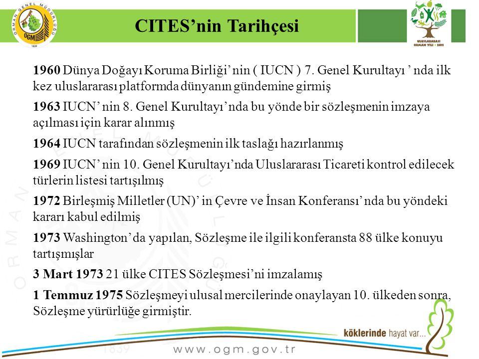 CITES'nin Tarihçesi Kurumsal Kimlik
