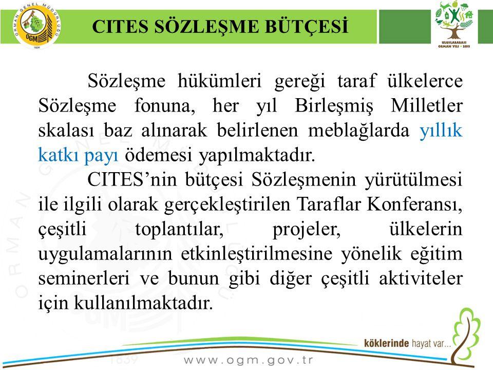 CITES SÖZLEŞME BÜTÇESİ