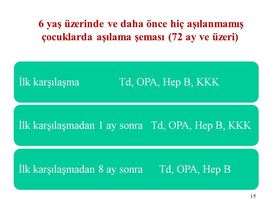 6 yaş üzerinde ve daha önce hiç aşılanmamış çocuklarda aşılama şeması (72 ay ve üzeri)