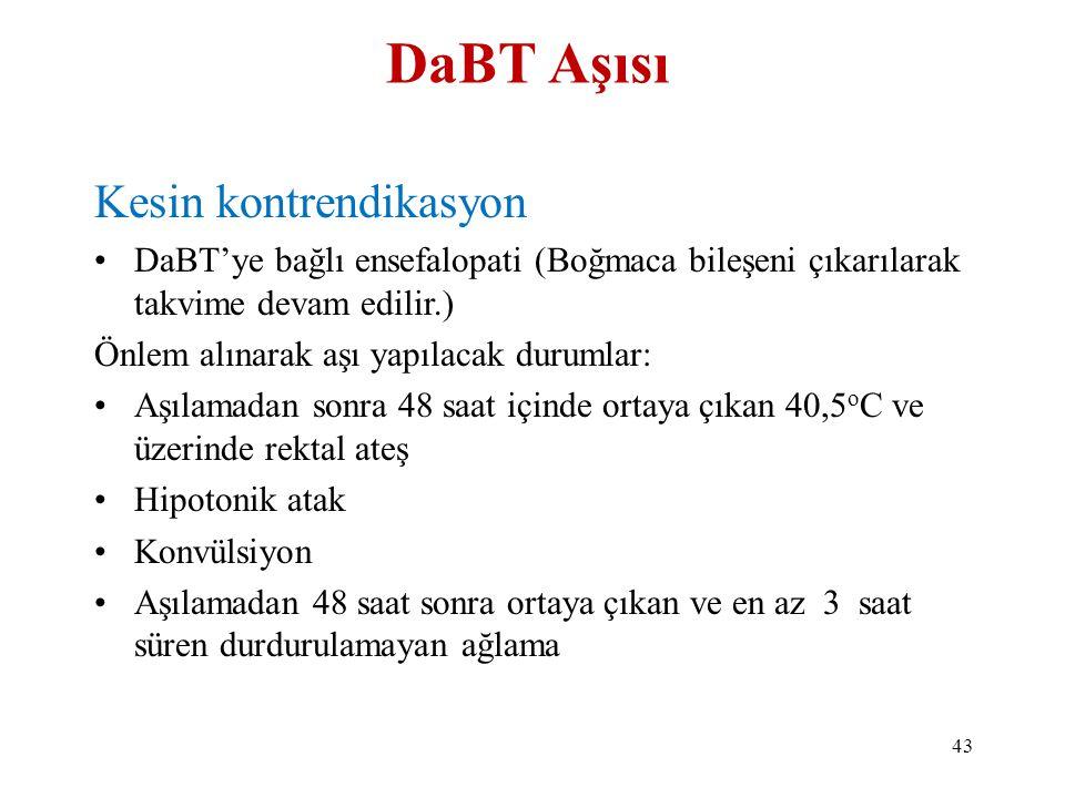 DaBT Aşısı Kesin kontrendikasyon