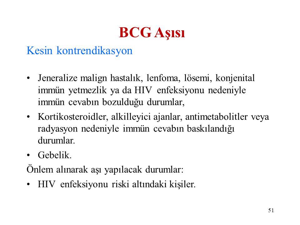 BCG Aşısı Kesin kontrendikasyon