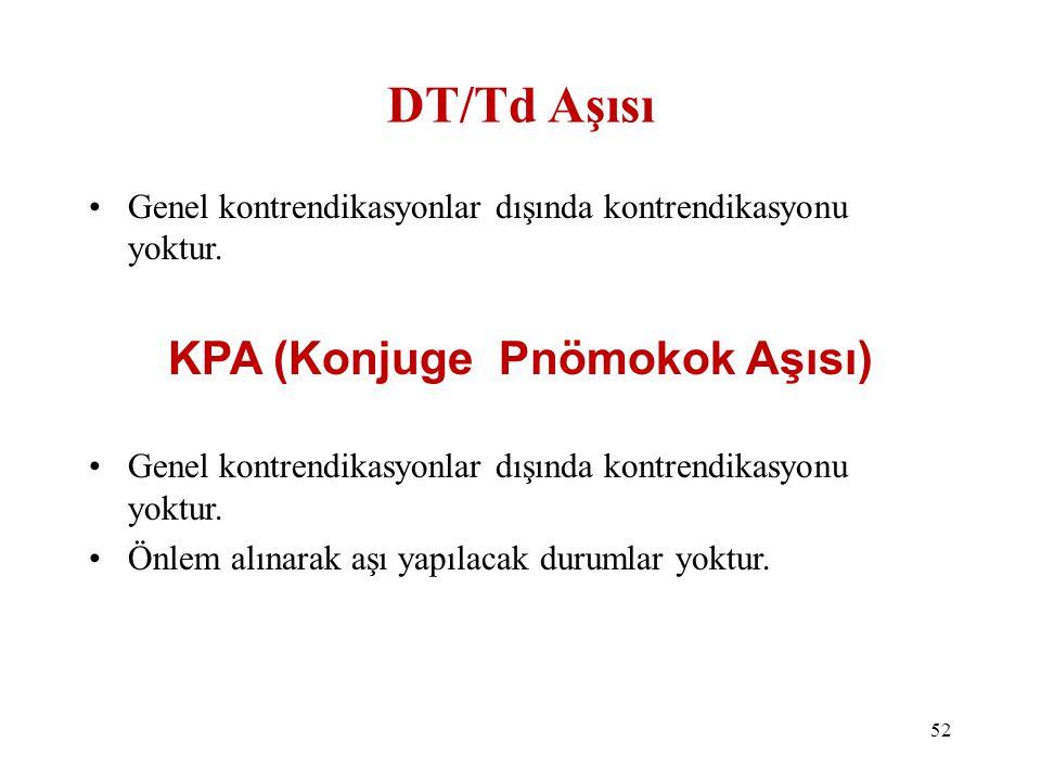 KPA (Konjuge Pnömokok Aşısı)