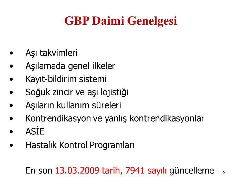 GBP Daimi Genelgesi En son 13.03.2009 tarih, 7941 sayılı güncelleme