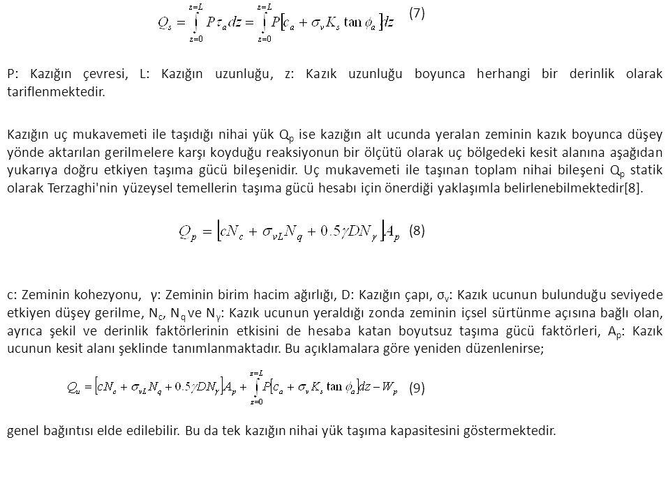 (7) P: Kazığın çevresi, L: Kazığın uzunluğu, z: Kazık uzunluğu boyunca herhangi bir derinlik olarak tariflenmektedir.