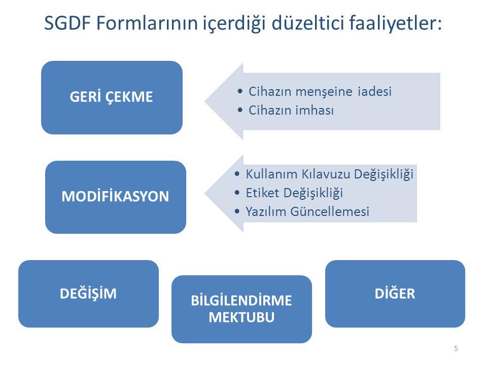 SGDF Formlarının içerdiği düzeltici faaliyetler:
