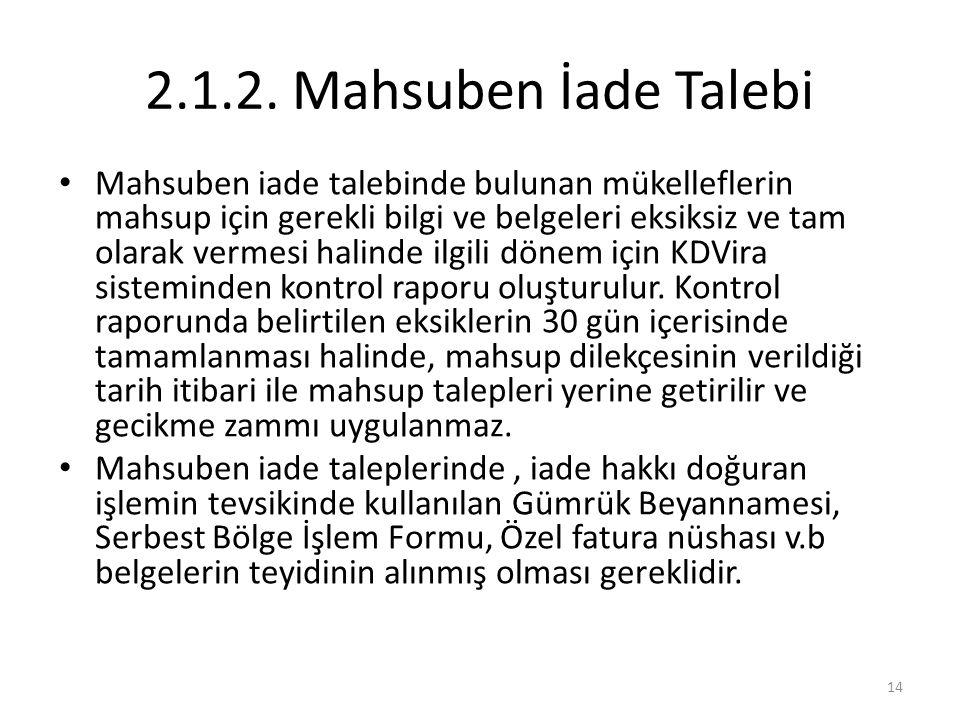 2.1.2. Mahsuben İade Talebi