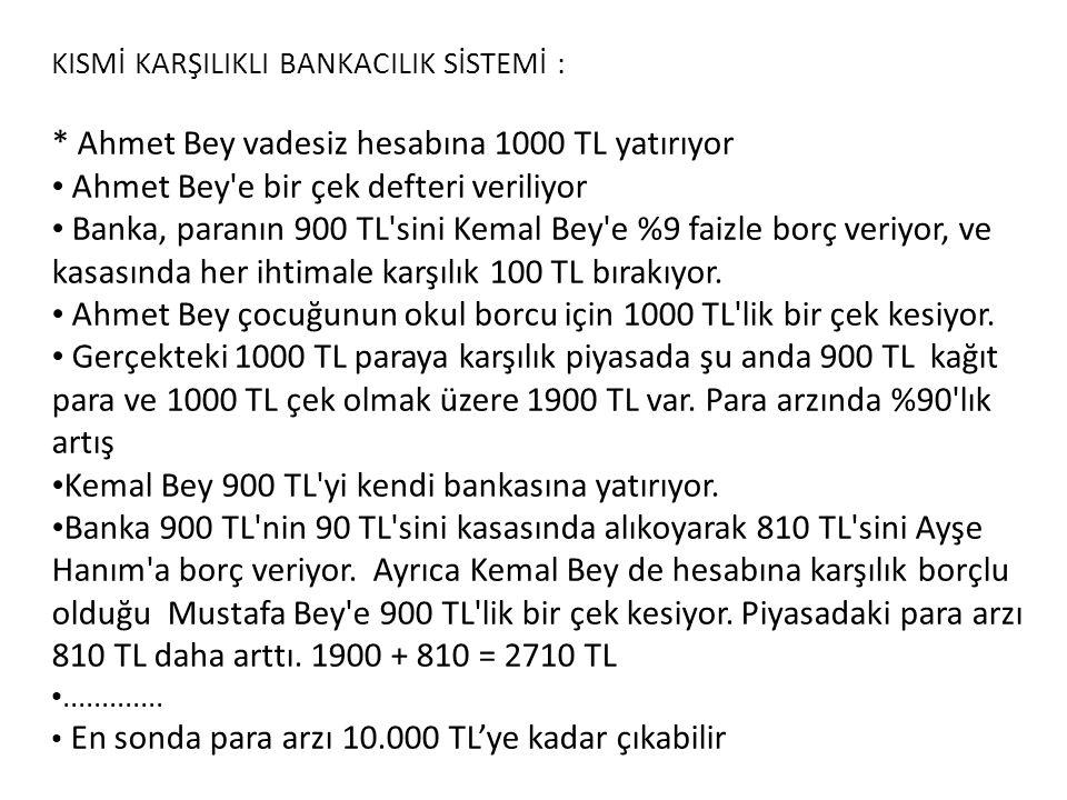 * Ahmet Bey vadesiz hesabına 1000 TL yatırıyor
