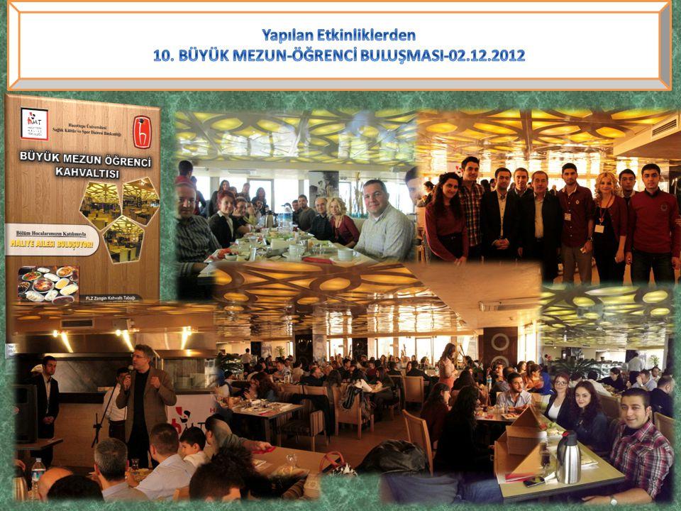 Yapılan Etkinliklerden 10. BÜYÜK MEZUN-ÖĞRENCİ BULUŞMASI-02.12.2012
