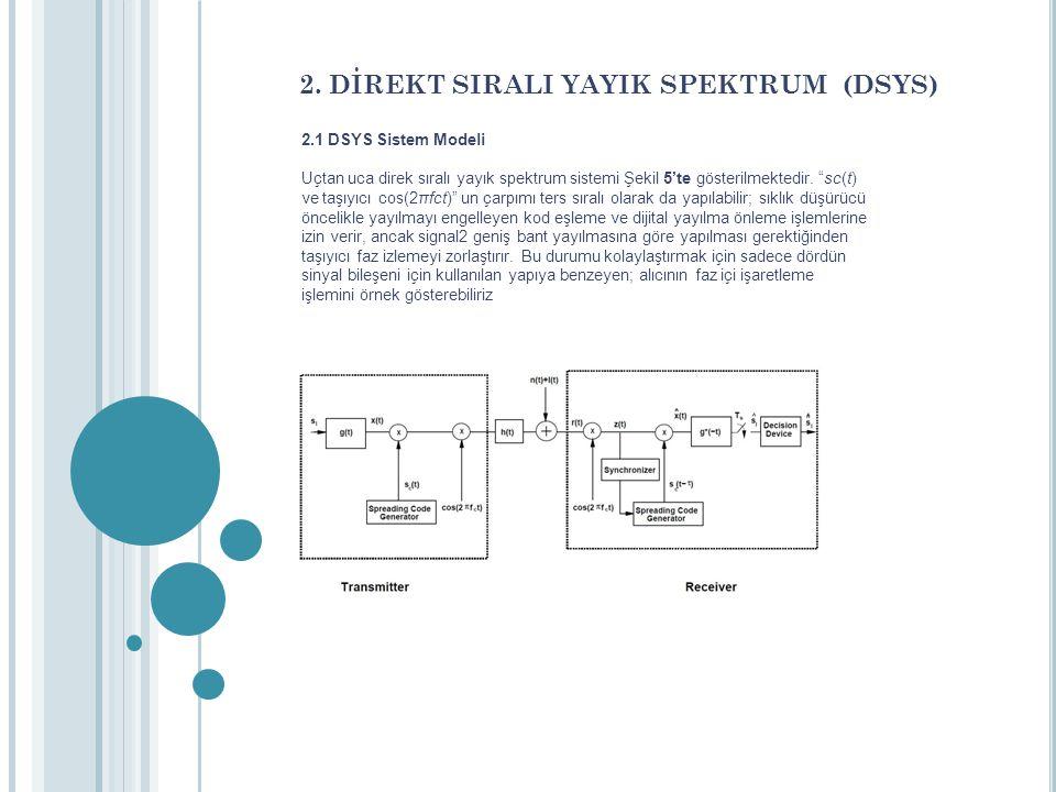2. DİREKT SIRALI YAYIK SPEKTRUM (DSYS)