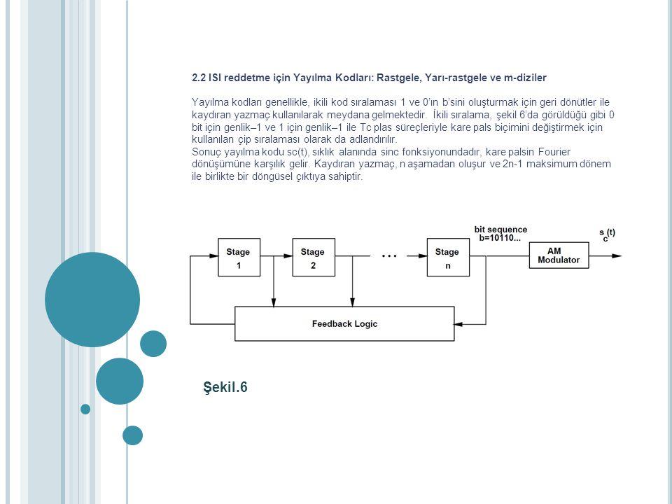 2.2 ISI reddetme için Yayılma Kodları: Rastgele, Yarı-rastgele ve m-diziler.
