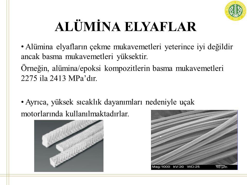ALÜMİNA ELYAFLAR Alümina elyafların çekme mukavemetleri yeterince iyi değildir ancak basma mukavemetleri yüksektir.