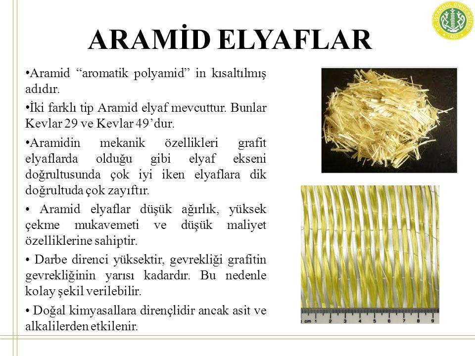 ARAMİD ELYAFLAR Aramid aromatik polyamid in kısaltılmış adıdır.