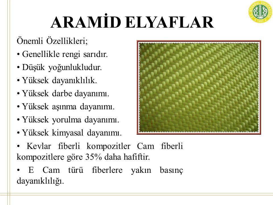 ARAMİD ELYAFLAR Önemli Özellikleri; • Genellikle rengi sarıdır.