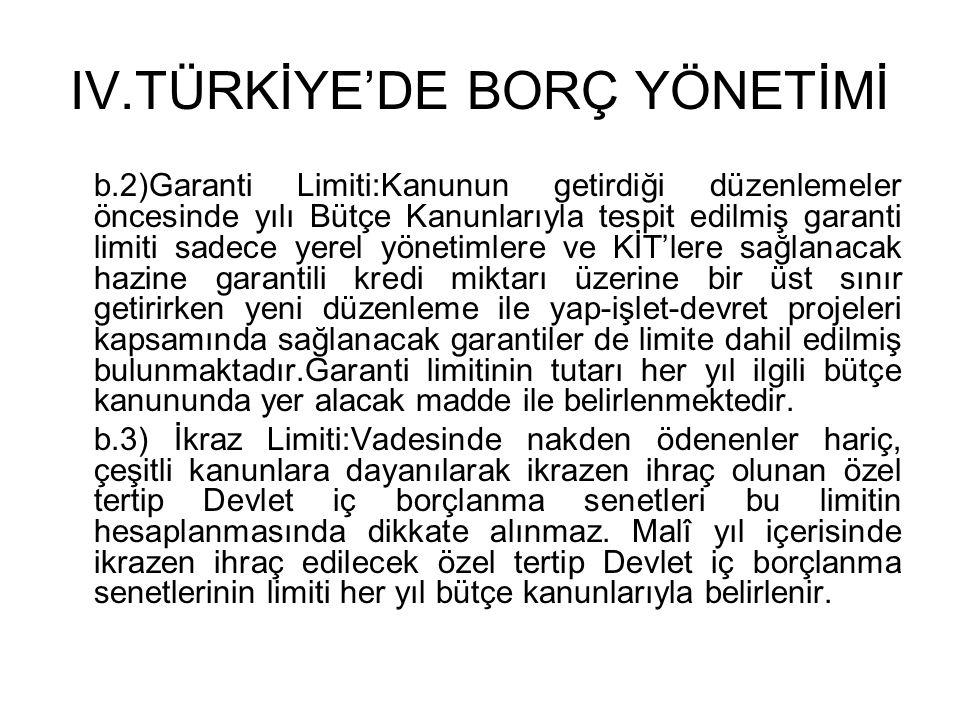IV.TÜRKİYE'DE BORÇ YÖNETİMİ