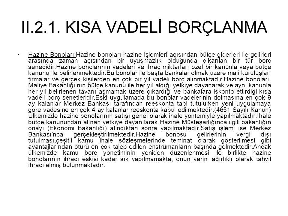 II.2.1. KISA VADELİ BORÇLANMA