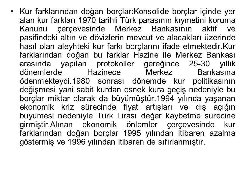 Kur farklarından doğan borçlar:Konsolide borçlar içinde yer alan kur farkları 1970 tarihli Türk parasının kıymetini koruma Kanunu çerçevesinde Merkez Bankasının aktif ve pasifindeki altın ve dövizlerin mevcut ve alacakları üzerinde hasıl olan aleyhteki kur farkı borçlarını ifade etmektedir.Kur farklarından doğan bu farklar Hazine ile Merkez Bankası arasında yapılan protokoller gereğince 25-30 yıllık dönemlerde Hazinece Merkez Bankasına ödenmekteydi.1980 sonrası dönemde kur politikasının değişmesi yani sabit kurdan esnek kura geçiş nedeniyle bu borçlar miktar olarak da büyümüştür.1994 yılında yaşanan ekonomik kriz sürecinde fiyat artışları ve dış açığın büyümesi nedeniyle Türk Lirası değer kaybetme sürecine girmiştir.Alınan ekonomik önlemler çerçevesinde kur farklarından doğan borçlar 1995 yılından itibaren azalma göstermiş ve 1996 yılından itibaren de sıfırlanmıştır.