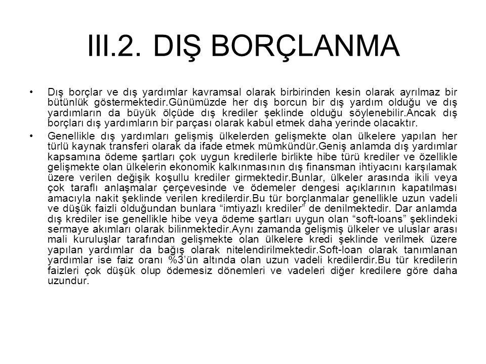 III.2. DIŞ BORÇLANMA