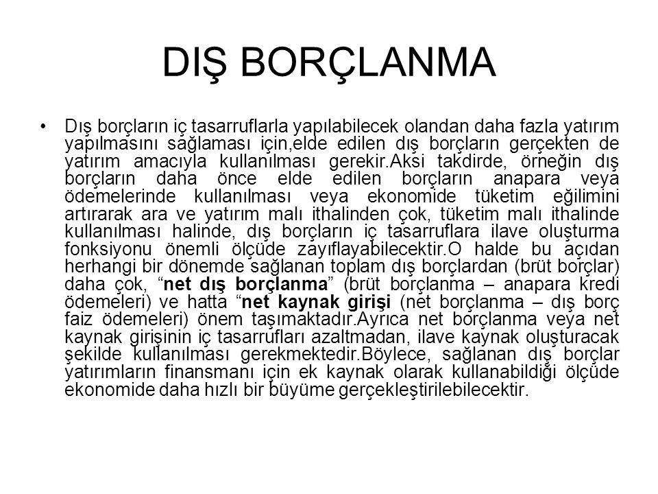 DIŞ BORÇLANMA