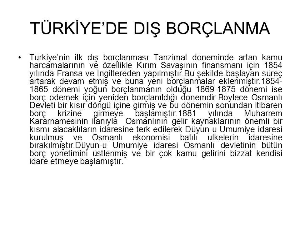 TÜRKİYE'DE DIŞ BORÇLANMA