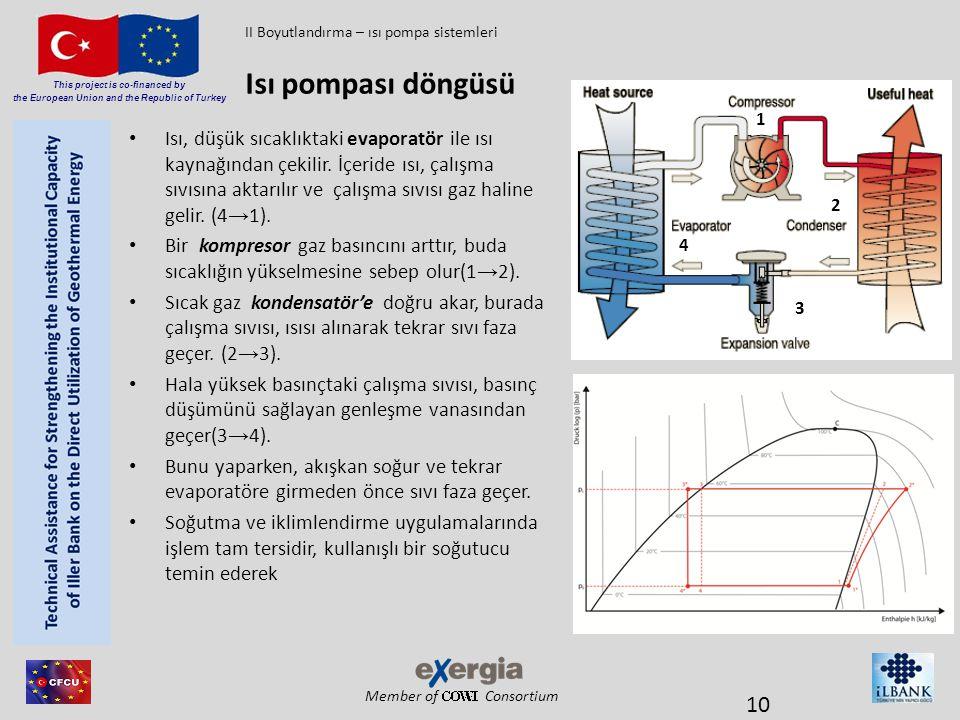 II Boyutlandırma – ısı pompa sistemleri