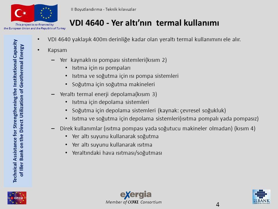 VDI 4640 - Yer altı'nın termal kullanımı