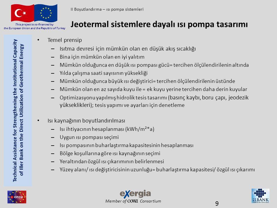 Jeotermal sistemlere dayalı ısı pompa tasarımı