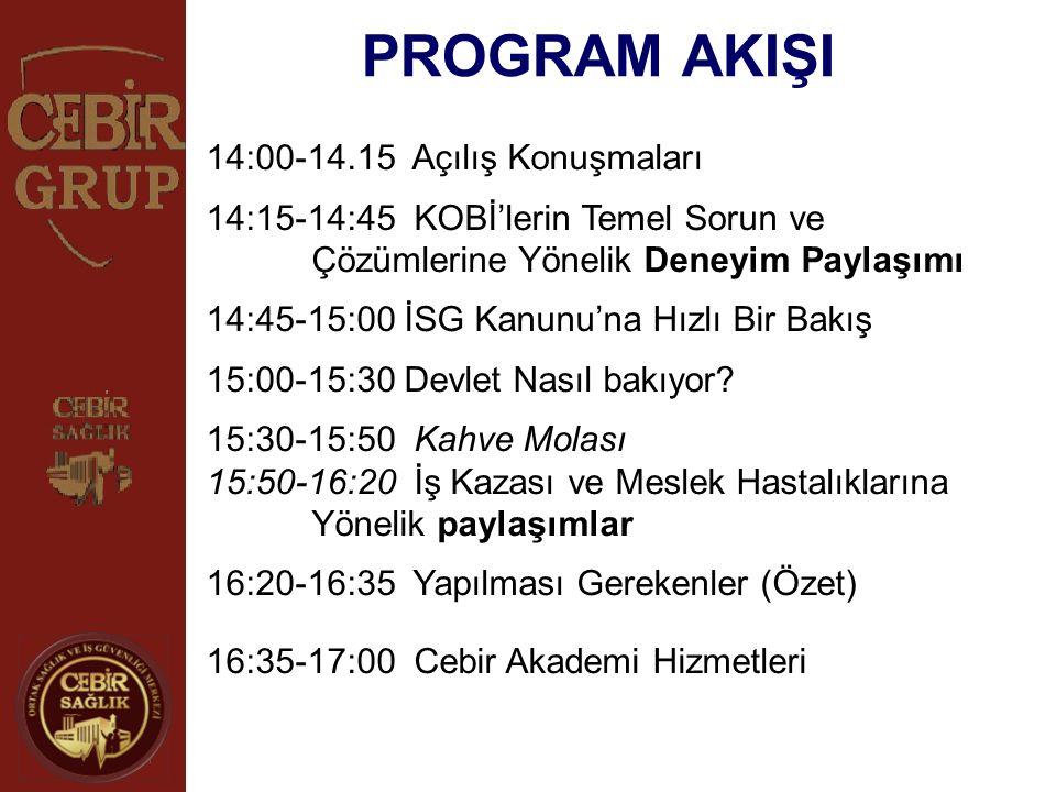 PROGRAM AKIŞI 14:00-14.15 Açılış Konuşmaları