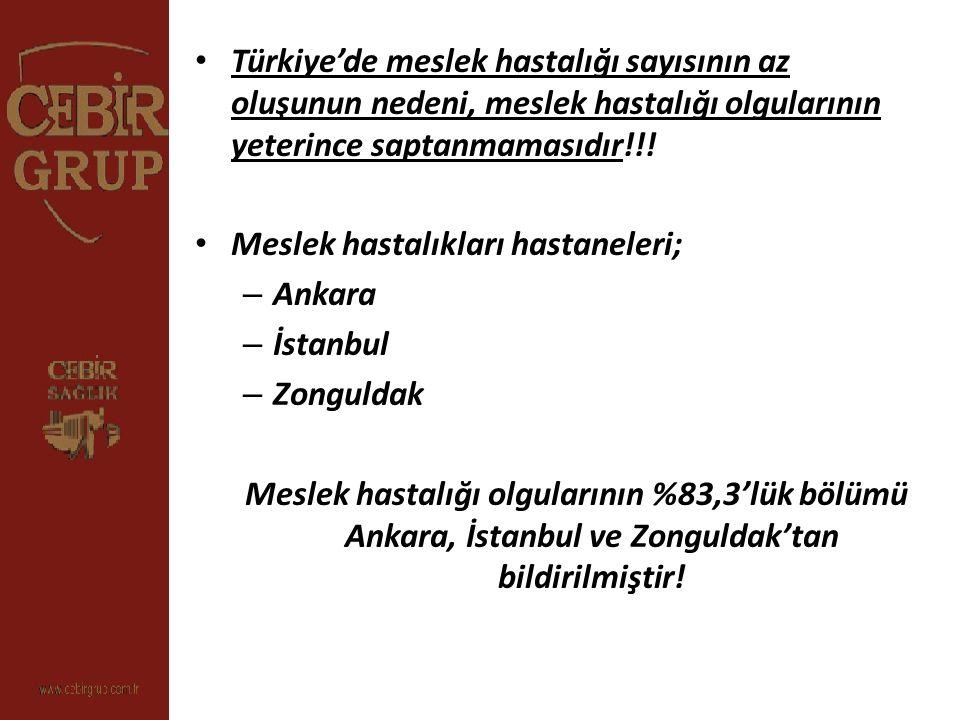 Türkiye'de meslek hastalığı sayısının az oluşunun nedeni, meslek hastalığı olgularının yeterince saptanmamasıdır!!!