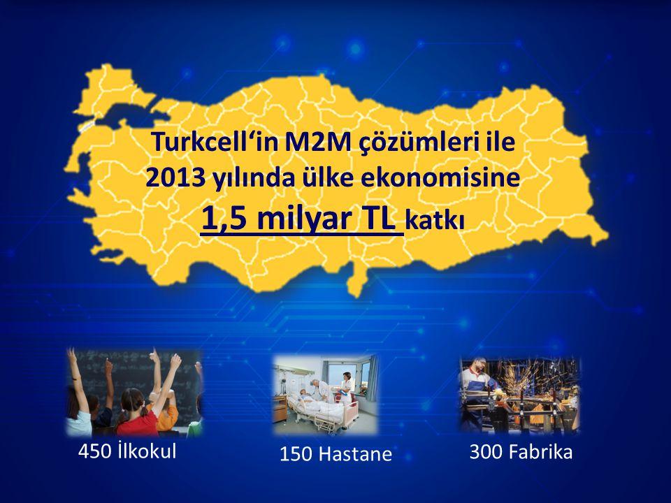 Turkcell'in M2M çözümleri ile 2013 yılında ülke ekonomisine