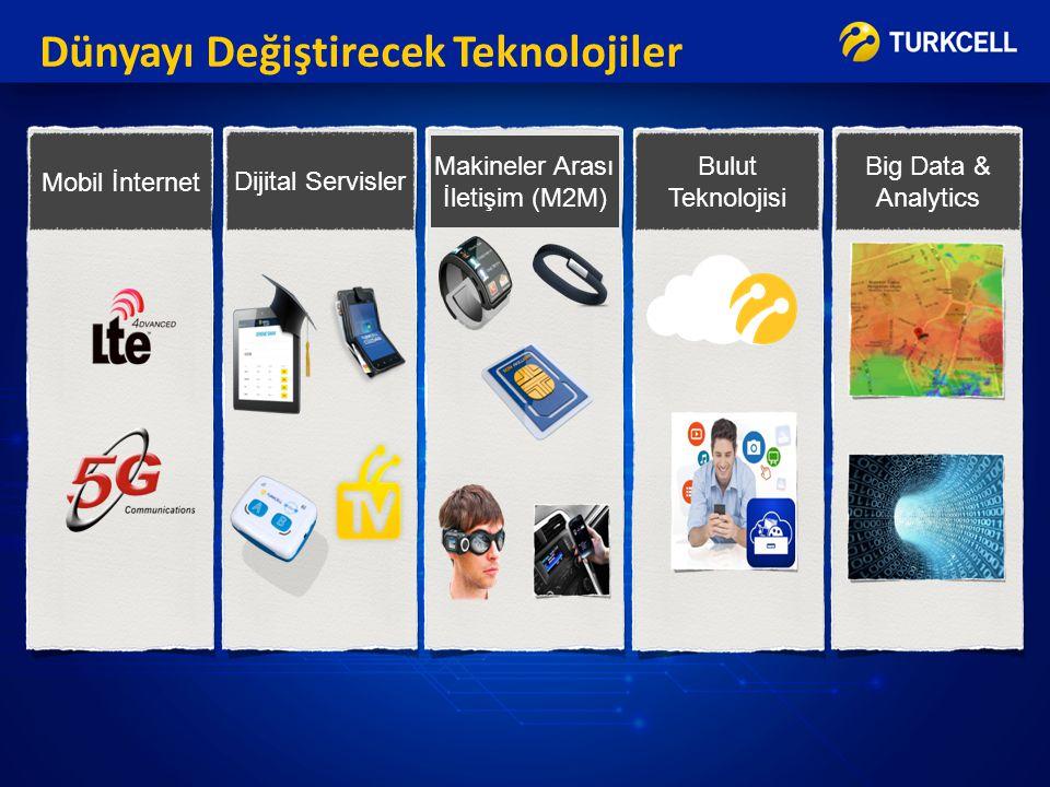 Makineler Arası İletişim (M2M)