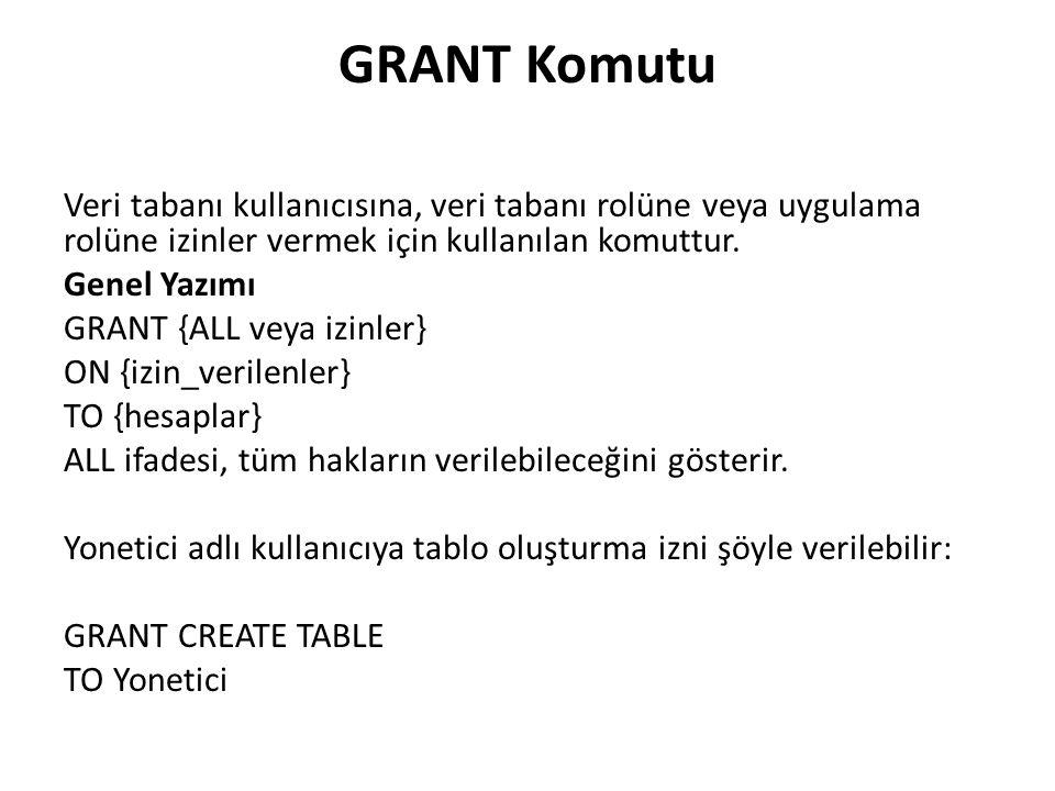 GRANT Komutu